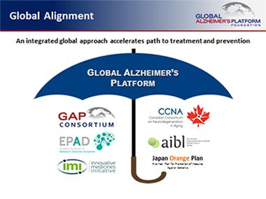 Alzheimer's Association International Conference 2016   ALZFORUM