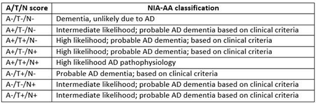 Alzheimer's Association International Conference 2016 | ALZFORUM